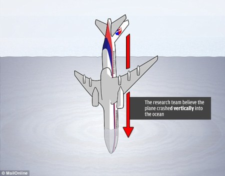 2981076000000578-3118002-Perfect_nose_dive_Researchers_believe_the_Malaysia_Airlines_plan-a-3_1433935338939